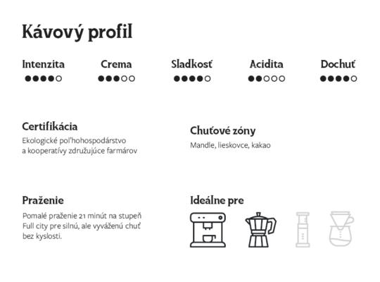 Powerlogy Organic Coffee profil
